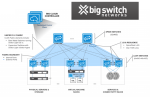 bigswitch bigfabric